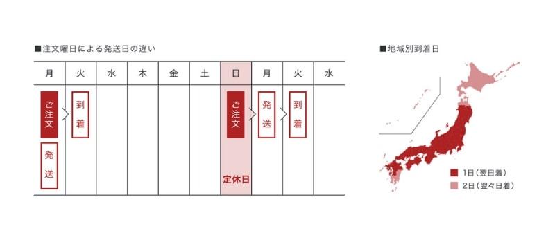 726fd6774b レンタルスーツケース】R & YレンタルとDMM.comを19の項目で徹底比較した ...
